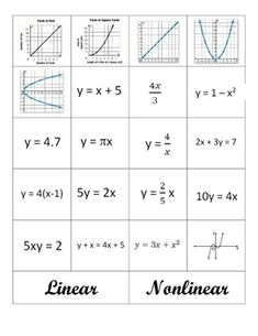 Students cut apart the graphs and equations and glue under the correct heading: Nonlinear or Linear