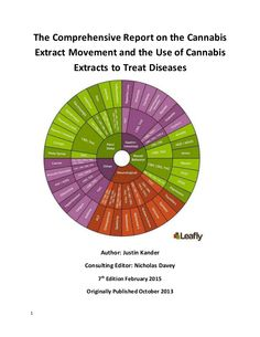 A comprehensive review of evidence that cannabis extracts can eliminate cancers and other diseases.  Features information from patients, caregivers, researcher…