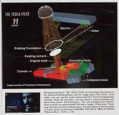Ground Penetrating Radar, Nicolas Tesla, Entertaining, The Originals, Funny