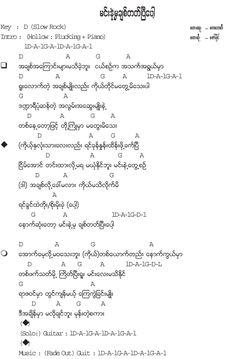 Minn Nae Mha Chit Tat Pyi Collection Of Myanmar Songs Lyrics