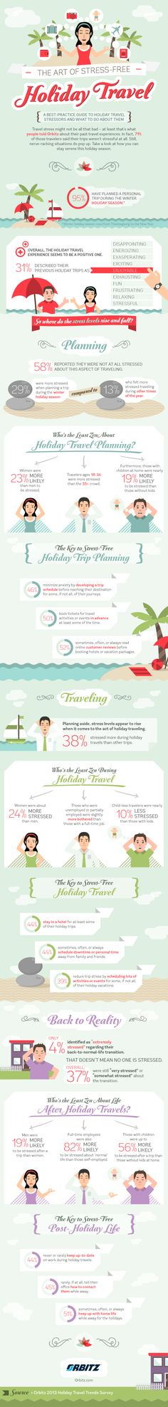 Infographic: The Art of Stress-Free Holiday Travel