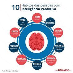 Social Marketing, Marketing Digital, Job Coaching, Coaching Quotes, Alta Performance, Life Coach Quotes, Practical Life, Good Habits, Life Organization