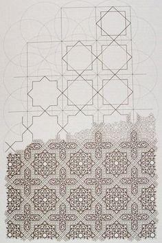 Illustration from Islamic Design: A Genius for Geometry, Daud Sutton, pg 9