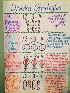 √ Free Math Worksheets Fifth Grade 5 Multiplication Division Distributive Property . 3 Free Math Worksheets Fifth Grade 5 Multiplication Division Distributive Property . Math Charts, Math Anchor Charts, Free Math Worksheets, Math Resources, Math Activities, Division Activities, Printable Worksheets, Geometry Worksheets, Subtraction Worksheets