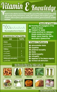 Amazing Facts About Vitamin E ►► http://www.herbs-info.com/blog/amazing-facts-about-vitamin-e/?i=p