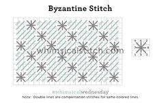 Byzantine Stitch from October 5, 2016 whimsicalstitch.com/whimsicalwednesdays blog post.