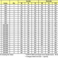 Standard Interior Door Sizes Chart