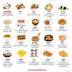 Japanese Food Names, Japanese Dishes, Sashimi, Cute Food, Yummy Food, Japenese Food, Food Backgrounds, Food Drawing, Food Facts