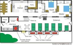 Plan for Passive Solar Home and Garden - Version 1 — ByExample.com