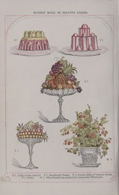 Dinner ideas in 1861,  Isabella Beeton's Book of Household Management. The Morgan Library & Museum.