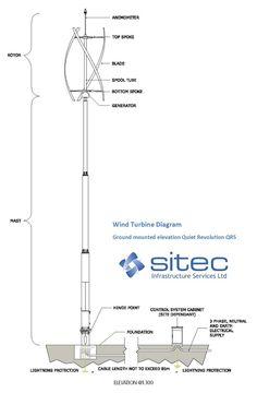 qr5 Wind Turbine Diagram - please visit www.sitec-is.co.uk for more information
