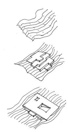 Moesgaard Museum,Sketch