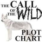 CALL OF THE WILD Plot Chart Organizer (by London)  While reading the novel THE CALL OF THE WILD, this graphic organizer will help students analyze ...