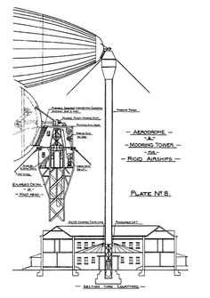 How Vickers envisaged the boarding process for their trans-Atlantic airship.