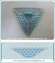 www.miscreacionesconabalorios.es