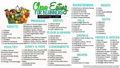 CLEAN EATING for beginners!!!