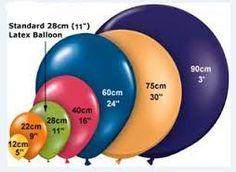 balloon size chart