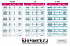Own the Treadmill With This Interval Run — No Matter Your Level