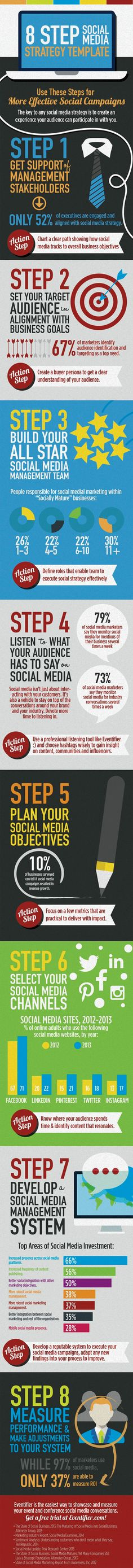 [INFOGRAPHIC] 8 Step Social Media Strategy Template Steps for a More Effective Social Campaign; Details.