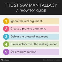 The ad hominem fallacy 3 flavors and ridicule in the bible Credo Courses Fallacy Examples, Logic And Critical Thinking, Ad Hominem, Logical Fallacies, Ken Burns, Rhetorical Question, Persuasive Writing, Writing Prompts, Pro Choice