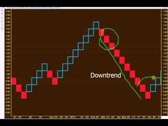 Scalper forex trading webinar