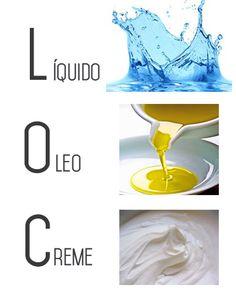 Já sabe o que é a técnica LOC? LOC é Líquido + óleo + creme. Te ensinamos como fazer!