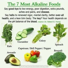 7 most alkaline foods~ Every single person who has cancer has a pH balance that is too acidic.  Dr. Otto Warburg proved that cancer cells cannot survive in an alkaline and oxygen-rich environment. They THRIVE in an acidic and low/poor oxygen environment.