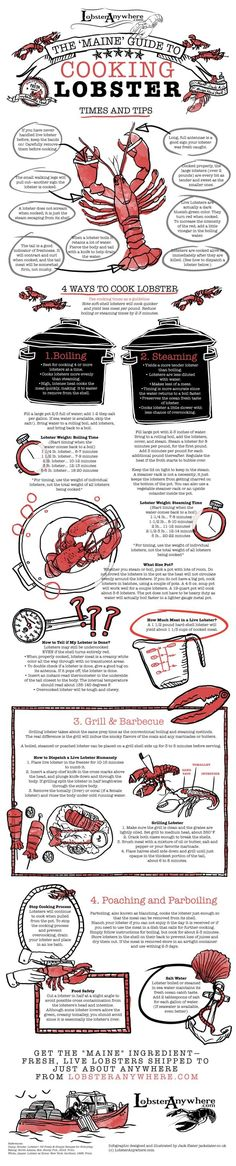 Cooking lobster is an art, and if you do not get the timing just right, you get tough or chewy lobster. Here is a simple guide on how to cook lobster.