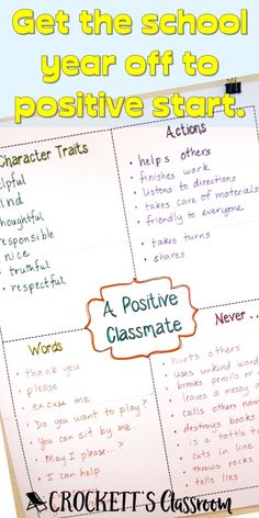 Building a positive community in your classroom is so important at the beginning of the school year. Read how to get off to a positive start. I like the sparkle idea but I might change the words a bit. 4th Grade Classroom, School Classroom, Classroom Activities, Back To School Activities Ks2, Year 3 Classroom Ideas, Brainstorming Activities, Classroom Behaviour, Future Classroom, Classroom Decor