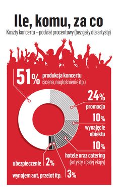 Prestige MJM zorganizował kolejną odsłonę kultowego Jarocina - Kultura - Newsweek.pl
