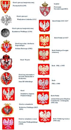 godło Polski ~Be sure that the Eagle is ALWAYS Facing the correct direction. Kaiser Karl, Poland History, Polish Language, Visit Poland, Polish Folk Art, My Roots, Thinking Day, Polish Recipes, Arte Popular
