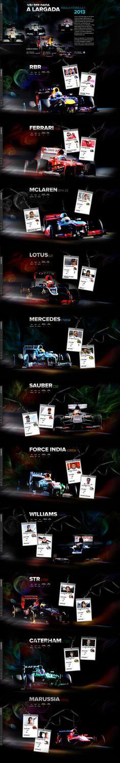 F1 | #web - www.BlickeDeeler.de