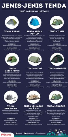 Memilih tenda gunung merupakan hal yang harus disesuaikan dengan kebutuhan pendakian anda. Ikuti tips berikut agar anda lebih memahaminya. #travel #outdoor #traveling #phinemo #hiking #camping #mountain #gunung Backpacking Tips, Hiking Tips, Camping Hacks, Survival Tips, Survival Skills, Tenda Camping, Bushcraft Kit, Hiking Quotes, Adventure Gear
