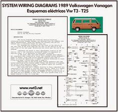 www.vwt3.net: Vw T3 T25 SYSTEM WIRING DIAGRAMS 1989 - Esquemas eléctricos cableado