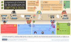 La formación permanente en competencia digital docente y la mejora de la calidad del centro educativo desde la perspectiva de los docentes: un estudio de caso  Palabras Clave COMPETENCIA DIGITAL DOCENTE; FORMACIÓN; CALIDAD; CENTRO EDUCATIVO