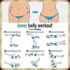 Belly Fat Workout - The lower belly fat can be difficult to lose if you are set on perfect abs. But these abs exercises will help lose lower belly fat fast. Do This One Unusual Trick Before Work To Melt Away 15 Pounds of Belly Fat Gym Workout For Beginners, Gym Workout Tips, Workout Routines, At Home Workouts, Workout Videos, Yoga Workouts, Workout Outfits, Gym Workout Plans, Beginner Gym Workouts