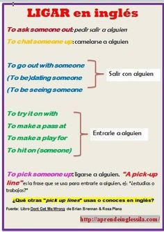 (2) Aprende inglés-Sila