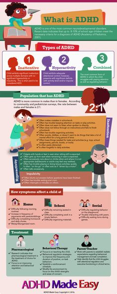 attention deficit disorder treatment pdf