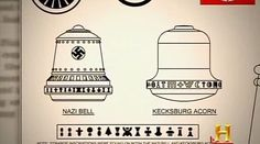 comparison of the 1960s Kecksburg UFO and NAZI bell project from the 1940s