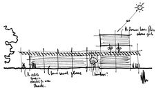 Drawings The Shard London Bridge Tower Renzo Piano