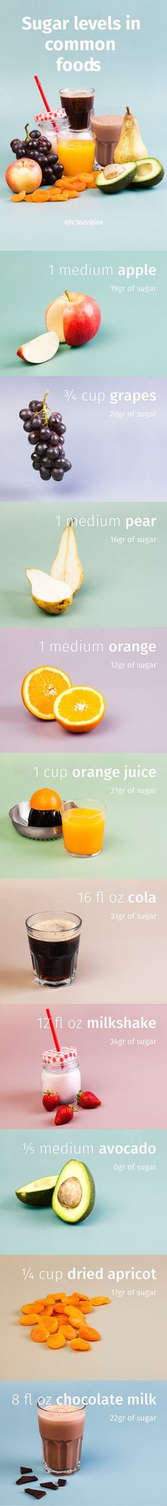 how much sugar in food infographic Bridal Nose Ring, How Much Sugar, Fruit Drinks, Nutrition Tips, Nutritious Meals, Jewelry Trends, Fun Desserts, Healthy Choices, Science