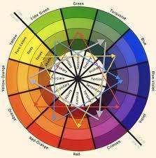 fashion color wheel - Google Search