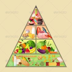 Food Pyramid by macrovector Food pyramid healthy eating diet nutrition concept vector illustration. Editable EPS and Render in JPG format Diy Protein Bars, College Problems, Healthy Snacks For Kids, Healthy Eating Tips, Adobe Illustrator, Woodworking Workshop Plans, Food Pyramid, Healthy Living Magazine, Diet And Nutrition