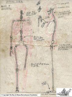 Skeletons' sketch by Ray Harryhausen.