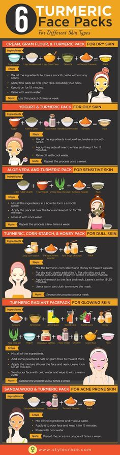Homemade Turmeric Face Packs For Different Skin Types - Do you fancy an infographic? There are a lot of them online, but if you want your own please visit http://linfografico.com/en/prices/ Online girano molte infografiche, se ne vuoi realizzare una tutta tua visita http://www.linfografico.com/prezzi/
