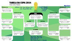 ALEMANHA É CAMPEÃ DA COPA DO MUNDO 2014 NO BRASIL - MEGA SPORTS PRESS™