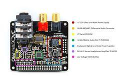 DACBerry PRO - Professional Soundcard for Raspberry Pi by Oriol Sanchez — Kickstarter