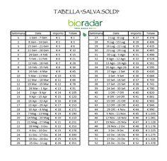 tabella salva-soldi 1