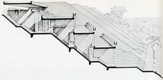 Richard and Su Rogers. Architectural Review v.143 n.851 Jan 1968: 80   RNDRD