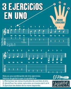 Music Theory Guitar, Guitar Tabs Songs, Guitar Chord Chart, Ukulele Tabs, Music Guitar, Guitar Chords, Cool Guitar, Music Lessons, Guitar Lessons